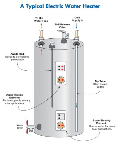 electric-water-heater-repair